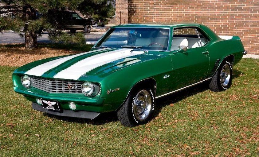 Test Classic Cars News